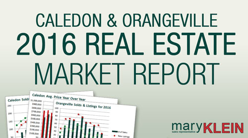 2016 Market Report, Caledon, Orangeville Area Real Estate Market
